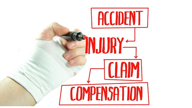 Injured hand writing on whiteboard that says accident, injury, claim, compensation.