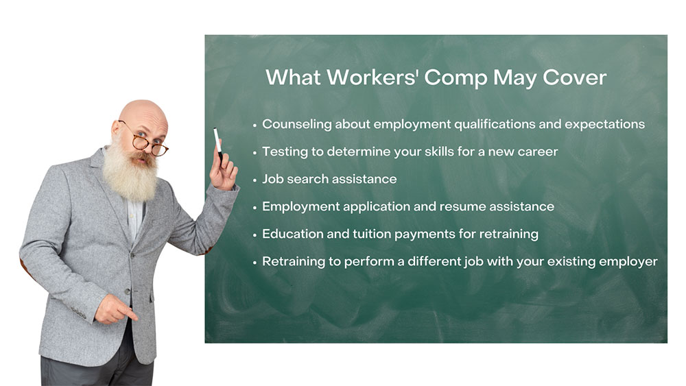 Law professor pointing to chalkboard that outlines what workers' compensation covers.